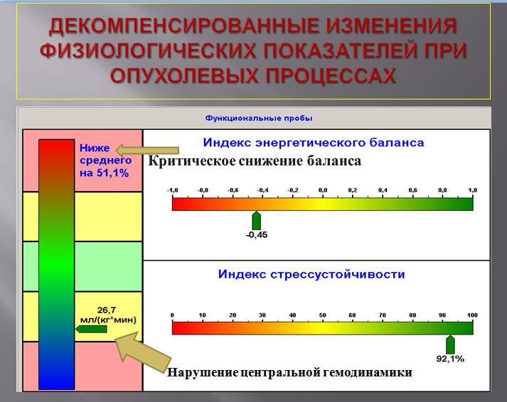 """""""Медстар"""" - Научно-исследовательский центр."""